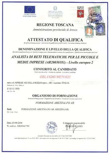 Diploma da analista di reti telematiche per pmi for Software di progettazione domestica di piano terra
